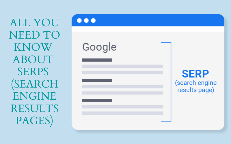 What Are SERP's- Why Are They Important For Your Success